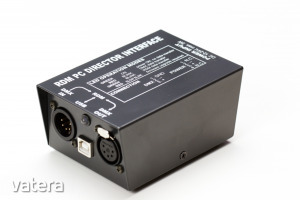 RDM-PC Director Interface