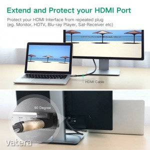 Ugreen HDMI csatlakozó adapter - balra néző toldat - KÉSZLETRŐL!